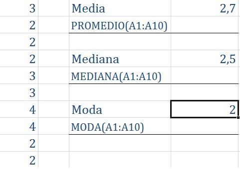 Medidas de tendencia central en Excel
