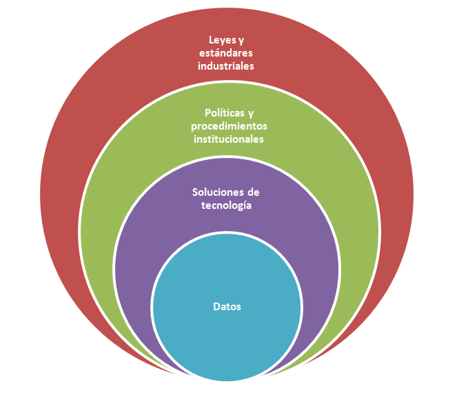 riesgos y seguridad en el comercio electrónico