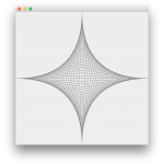 Modo gráfico en Java: Creando un lienzo propio